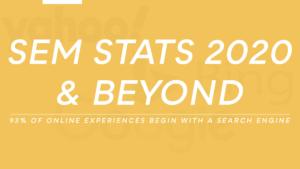 Search Engine Marketing statistics